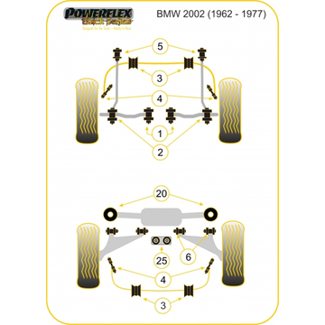 Powerflex BMW 2002 Querlenkerlager Set